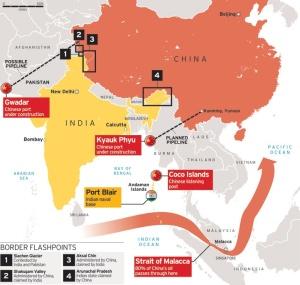 chinese energy